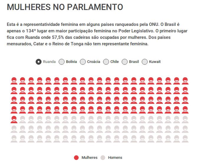 ruanda_parlamento